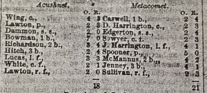 Box score Acushent vs. Metacomet. Republican Standard, July 15, 1869